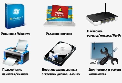 компьютерные услуги Екатеринбург